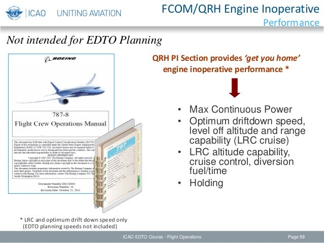 boeing 787 flight crew operations manual